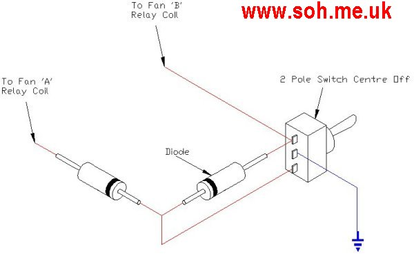 Peugeot Boxer Wiring Diagrams on peugeot 307 estate wiring diagram