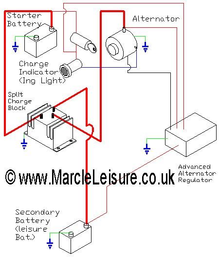 Fiat Ducato Wiring Diagram 2009 Wiring Diagram